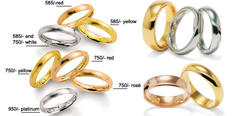 Gold S Natural Color Is Further Enhanced By Alloying It With Small Amounts Of Other Metals Jewelers Create Yellow Rose Green And White Golds Using
